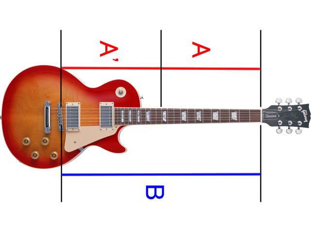ギターのネックのスケールの測り方