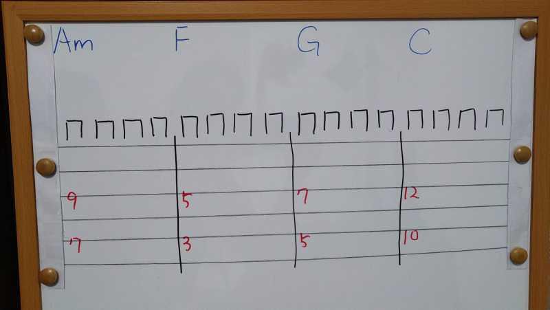 練習フレーズ1:オクターブ奏法の基本フレーズ
