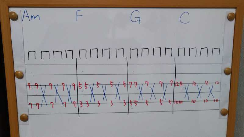 ギターのオクターブ奏法の基礎練習の方法