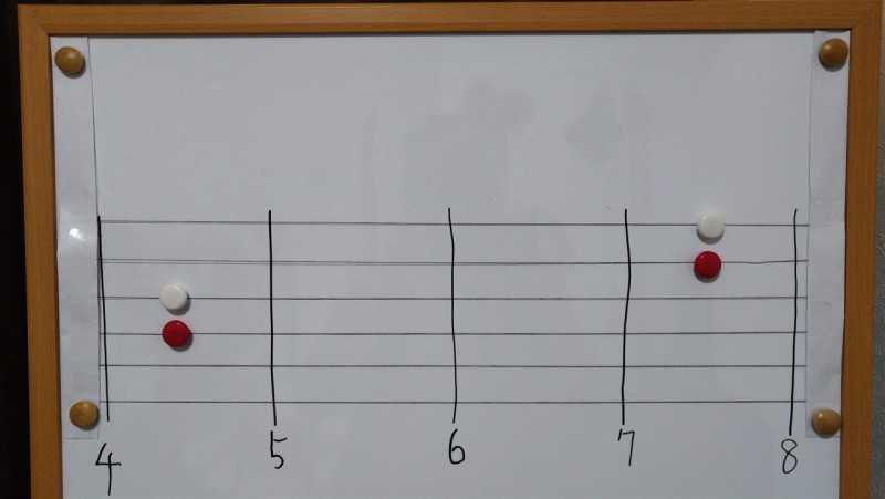 4弦と2弦・3弦と1弦を押さえる場合の指版の位置