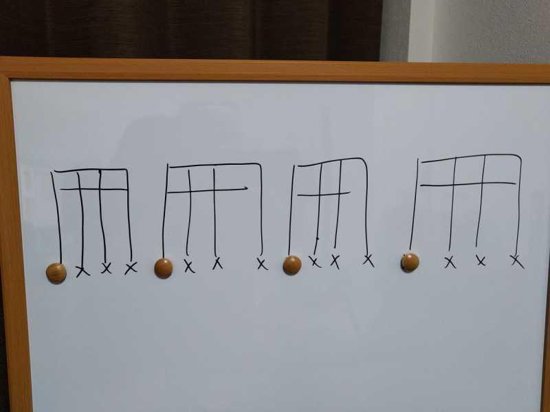 16分音符を基本とした四分音符のリズムパターンのカッティングフレーズ1