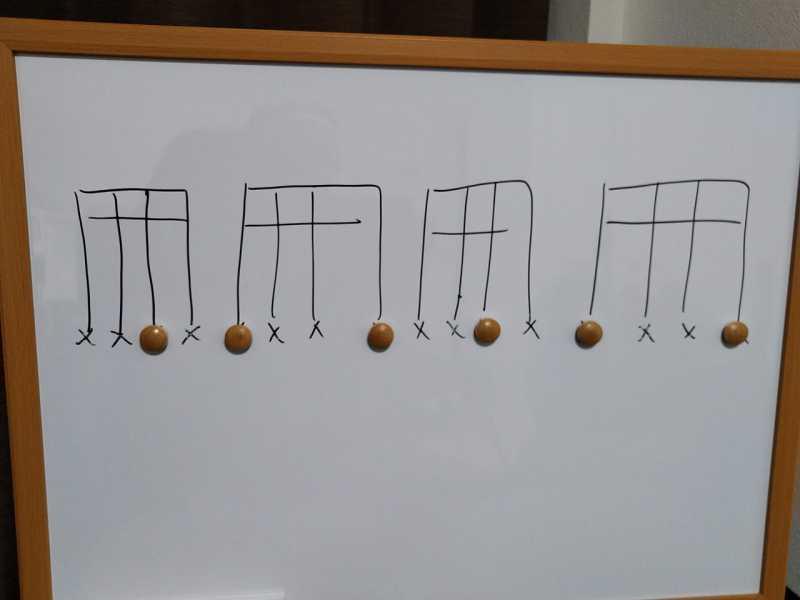 16分音符を基本とした付点八分音符のリズムパターンのカッティングフレーズ5