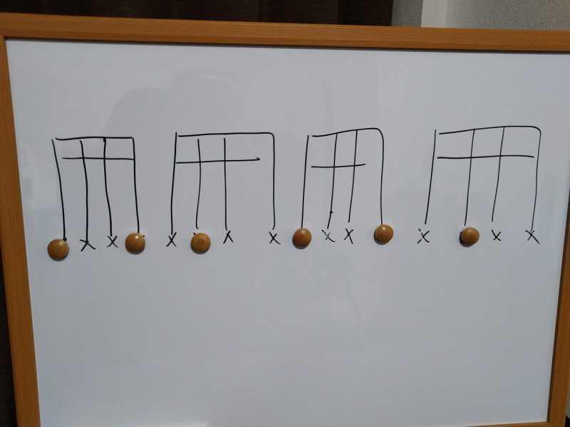 16分音符を基本とした付点八分音符のリズムパターンのカッティングフレーズ6