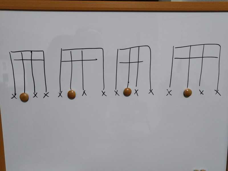 16分音符を基本とした四分音符のリズムパターンのカッティングフレーズ2