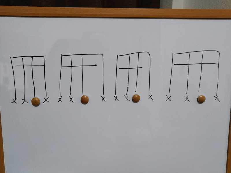 16分音符を基本とした四分音符のリズムパターンのカッティングフレーズ3