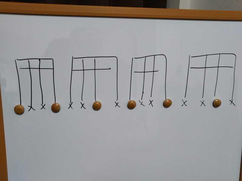 16分音符を基本とした付点八分音符のリズムパターンのカッティングフレーズ1