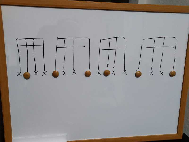 16分音符を基本とした付点八分音符のリズムパターンのカッティングフレーズ2