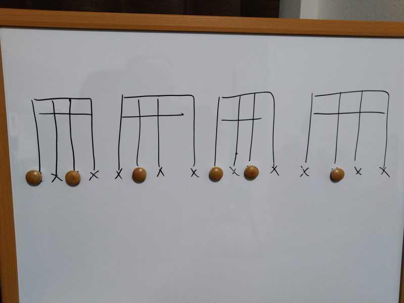 16分音符を基本とした付点八分音符のリズムパターンのカッティングフレーズ3