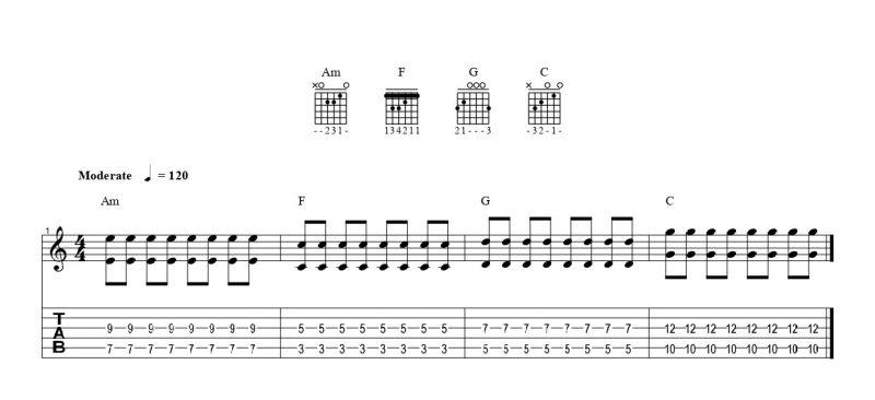 ギターのオクターブ奏法の練習フレーズ