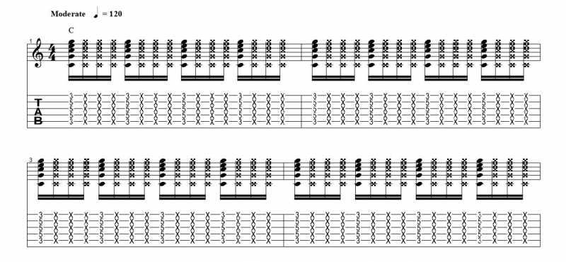 ギターのカッティングの練習フレーズ