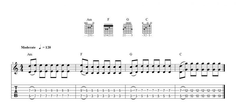 練習フレーズ2:オクターブ奏法でスライドを使ったフレーズ