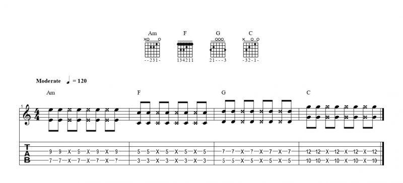 練習フレーズ3:オクターブ奏法でカッティングを使ったフレーズ