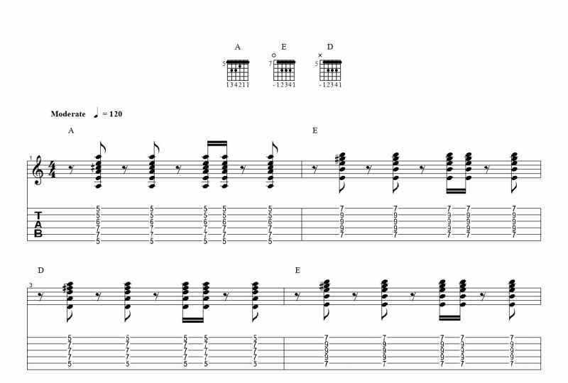 練習フレーズ4:レゲエなどで定番の裏打ちカッティングパターン
