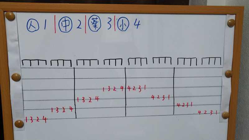 運指パターンを様々な組み合わせで行う練習フレーズ