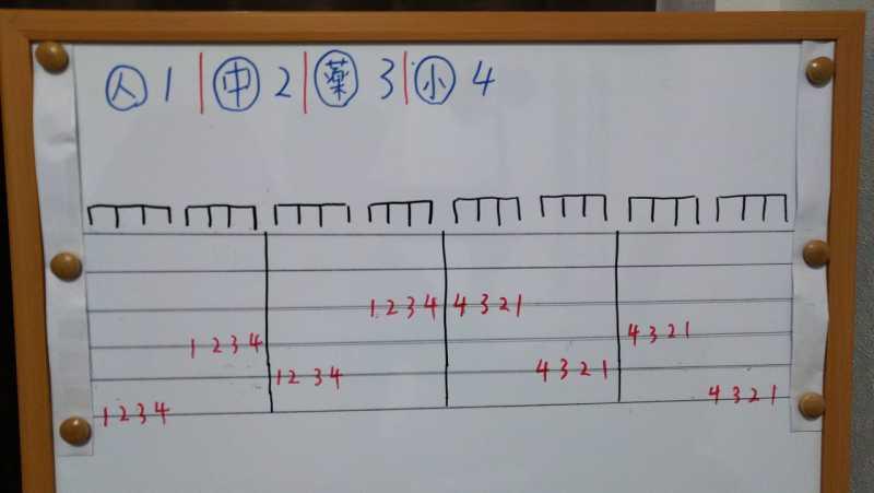 弦飛びをするスキッピング練習パターン