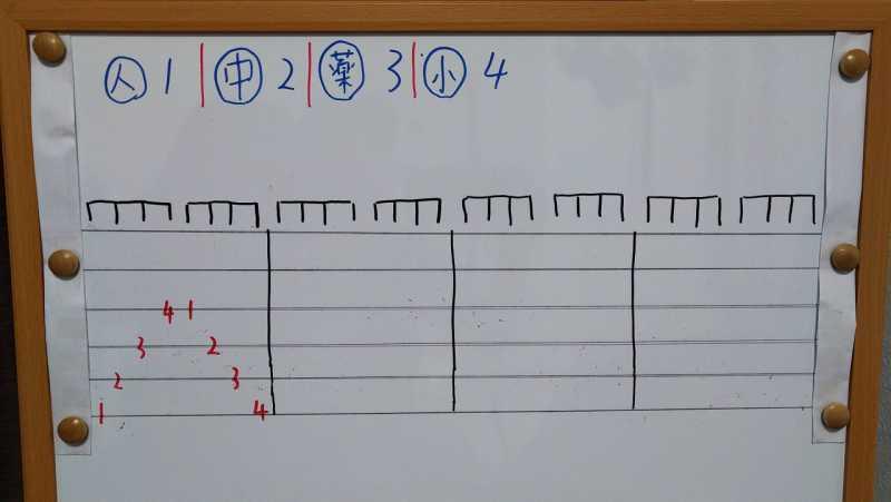 異弦を弾き続ける練習パターン