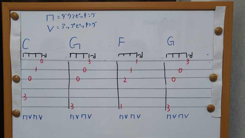 ギターのアルペジオ奏法の基礎練習の方法