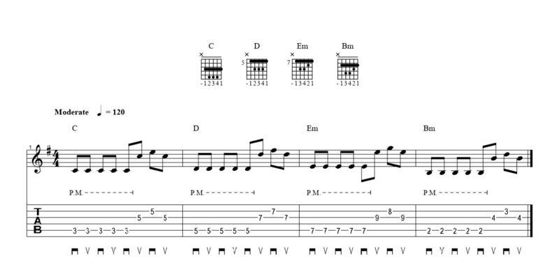 練習フレーズ2:パワーコードのブリッジミュートと組み合わせたフレーズ