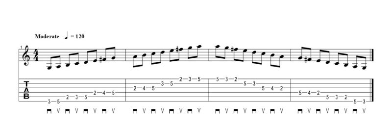 ギターのオルタネイトピッキングの練習フレーズ