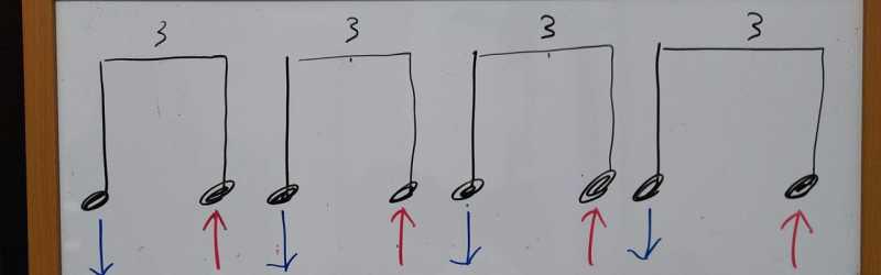 シャッフルビートのコードストロークのリズムパターン1