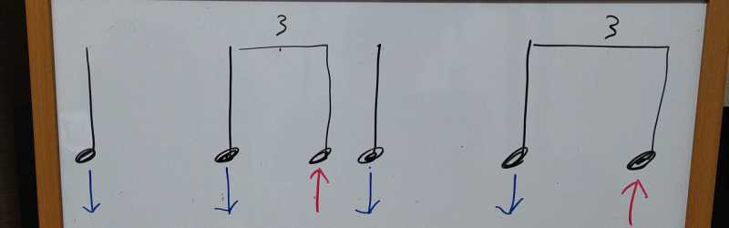 シャッフルビートのコードストロークのリズムパターン3
