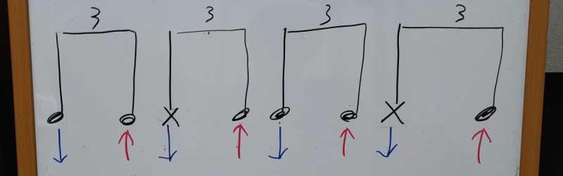 シャッフルビートのコードストロークのリズムパターン2