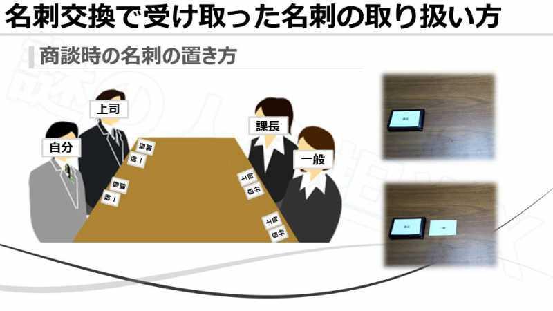 名刺交換の商談時の名刺の置き方