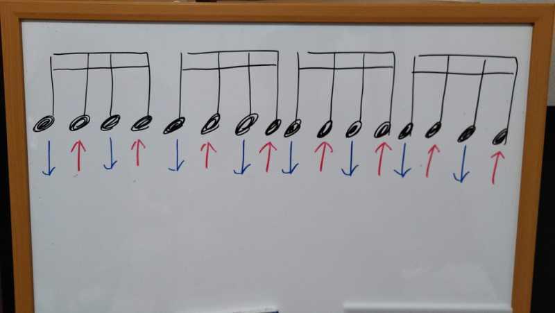 16ビート(16分音符)のコードストロークのリズムパターン