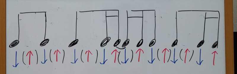 16ビートのコードストロークのリズムパターン3