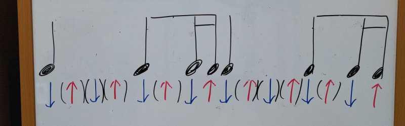 16ビートのコードストロークのリズムパターン1