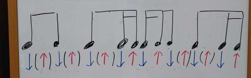 16ビートのコードストロークのリズムパターン2