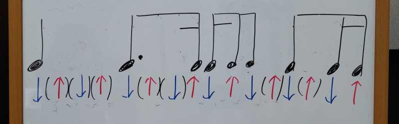16ビートのコードストロークのリズムパターン5