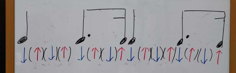16ビートのコードストロークのリズムパターン4