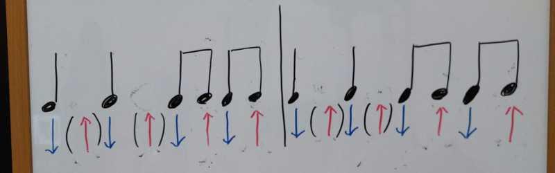8ビートのコードストロークのリズムパターン2の六つ目のパターン