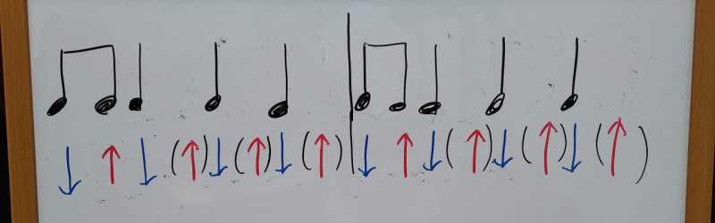 8ビートのコードストロークのリズムパターン1の一つ目のパターン