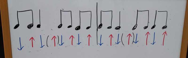 8ビートのコードストロークのリズムパターン3の二つ目のパターン