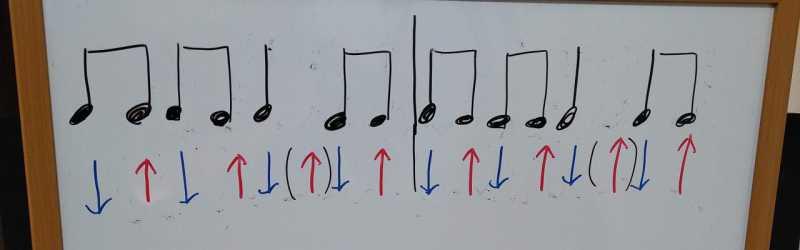 8ビートのコードストロークのリズムパターン3の三つ目のパターン