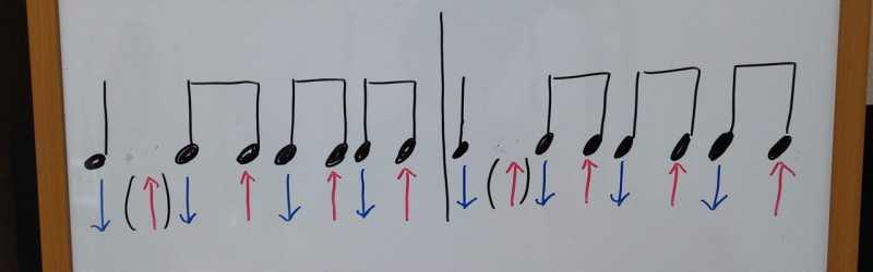 8ビートのコードストロークのリズムパターン3の一つ目のパターン