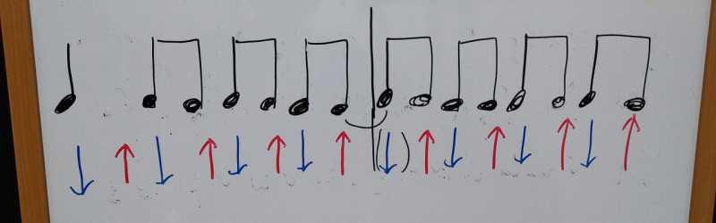 8ビートのコードストロークのリズムパターン4の二つ目のパターン