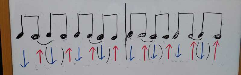 8ビートのコードストロークのリズムパターン4の三つ目のパターン