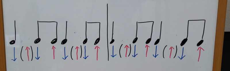 8ビートのコードストロークのリズムパターン2の五つ目のパターン