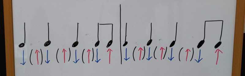 8ビートのコードストロークのリズムパターン1の四つ目のパターン