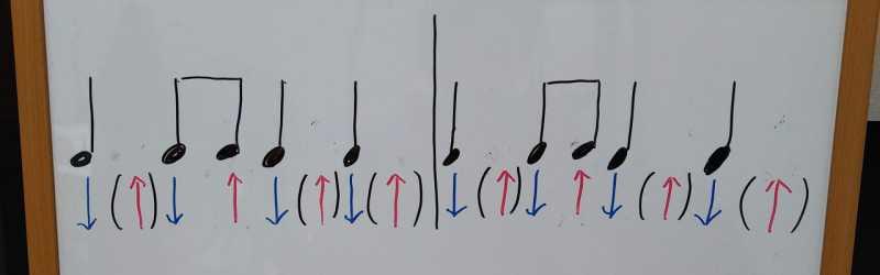 8ビートのコードストロークのリズムパターン1の二つ目のパターン