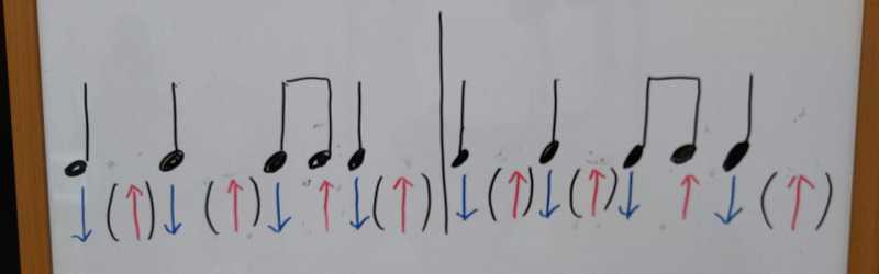 8ビートのコードストロークのリズムパターン1の三つ目のパターン