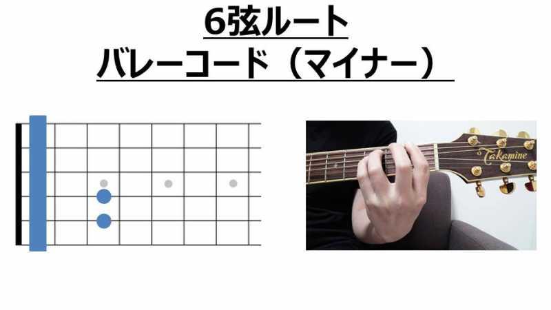 6弦ルートのバレーコード(マイナーコード)