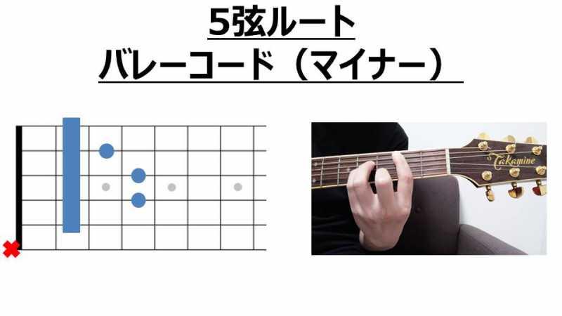 5弦ルートのバレーコード(マイナーコード)