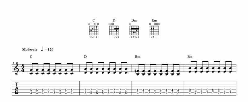 ギターのパワーコードの基礎練習の方法