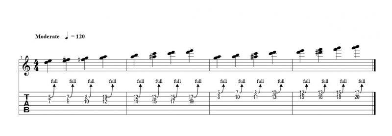 ギターのユニゾンチョーキングの練習フレーズ