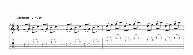 ギターのハンマリング・オンの基礎練習の方法