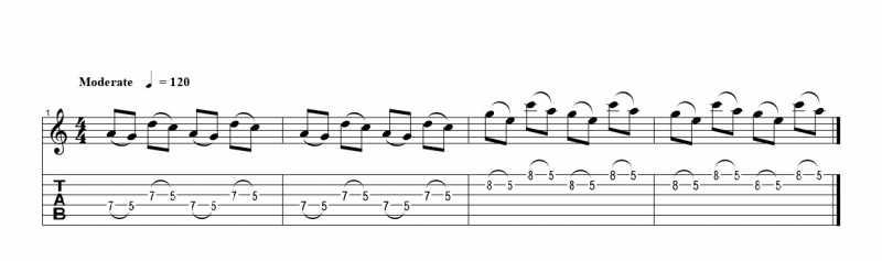 ギターのプリング・オフの基礎練習の方法